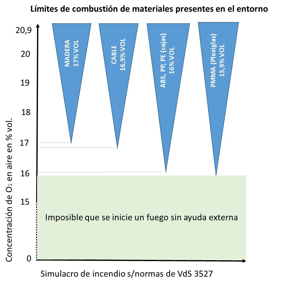 Solución de inertizacion deposito gasoil  · Soler Prevención