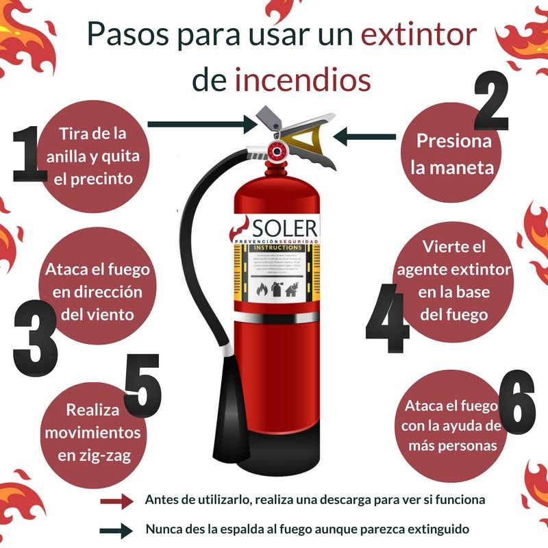 prevencion incendios semana santa 2